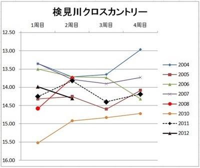 検見川2012.jpg